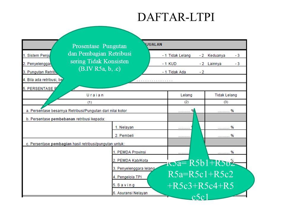 DAFTAR-LTPI NIHIL Prosentase Pungutan dan Pembagian Retribusi sering Tidak Konsisten (B.IV R5a, b,.c) R5a= R5b1+R5b2 R5a=R5c1+R5c2 +R5c3+R5c4+R5 c5c1