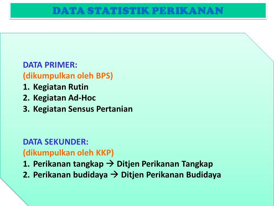DATA STATISTIK PERIKANAN DATA PRIMER: (dikumpulkan oleh BPS) 1.Kegiatan Rutin 2.Kegiatan Ad-Hoc 3.Kegiatan Sensus Pertanian DATA SEKUNDER: (dikumpulkan oleh KKP) 1.Perikanan tangkap  Ditjen Perikanan Tangkap 2.Perikanan budidaya  Ditjen Perikanan Budidaya DATA PRIMER: (dikumpulkan oleh BPS) 1.Kegiatan Rutin 2.Kegiatan Ad-Hoc 3.Kegiatan Sensus Pertanian DATA SEKUNDER: (dikumpulkan oleh KKP) 1.Perikanan tangkap  Ditjen Perikanan Tangkap 2.Perikanan budidaya  Ditjen Perikanan Budidaya