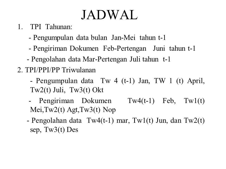 JADWAL 1.TPI Tahunan: - Pengumpulan data bulan Jan-Mei tahun t-1 - Pengiriman Dokumen Feb-Pertengan Juni tahun t-1 - Pengolahan data Mar-Pertengan Juli tahun t-1 2.
