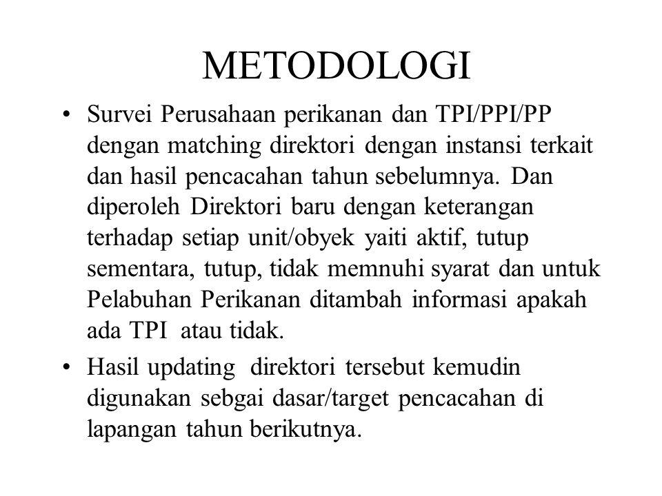 METODOLOGI Survei Perusahaan perikanan dan TPI/PPI/PP dengan matching direktori dengan instansi terkait dan hasil pencacahan tahun sebelumnya.
