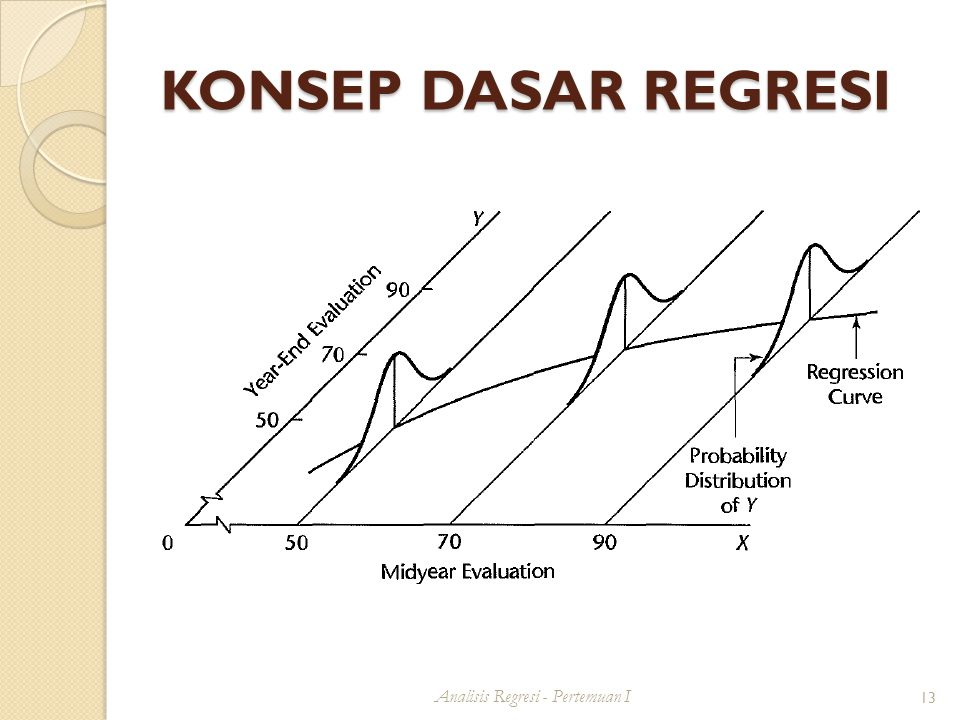 KONSEP DASAR REGRESI Analisis Regresi - Pertemuan I 13