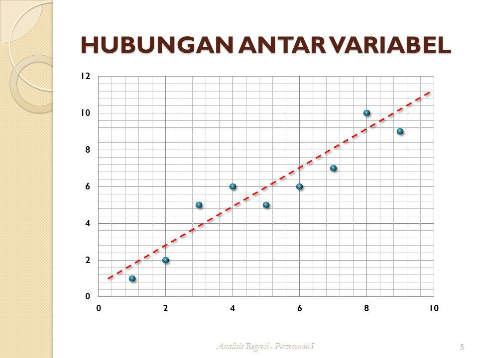 HUBUNGAN ANTAR VARIABEL Analisis Regresi - Pertemuan I 6
