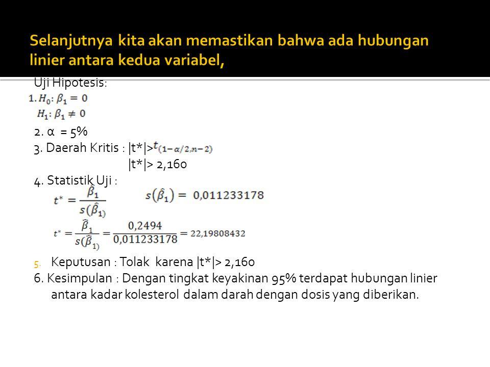 Uji Hipotesis: 2. α = 5% 3. Daerah Kritis : |t*|> |t*|> 2,160 4.