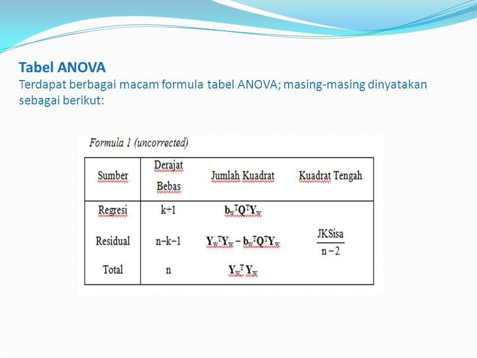 Tabel ANOVA Terdapat berbagai macam formula tabel ANOVA; masing-masing dinyatakan sebagai berikut: