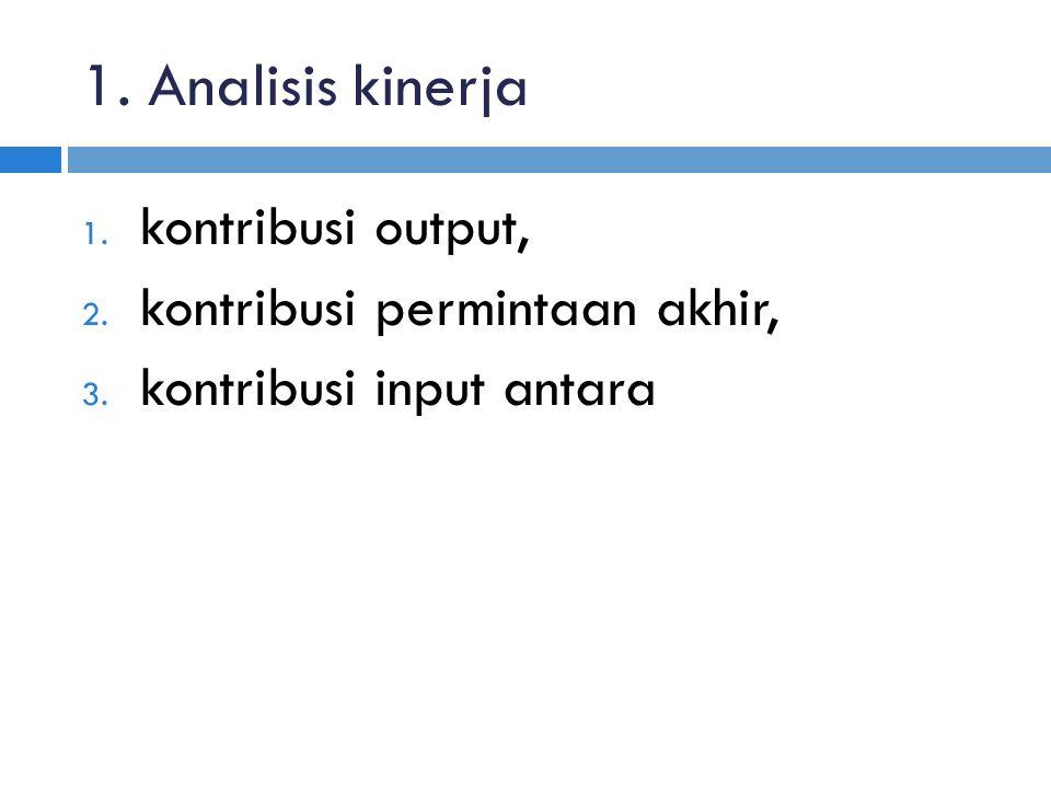 1. Analisis kinerja 1. kontribusi output, 2. kontribusi permintaan akhir, 3. kontribusi input antara