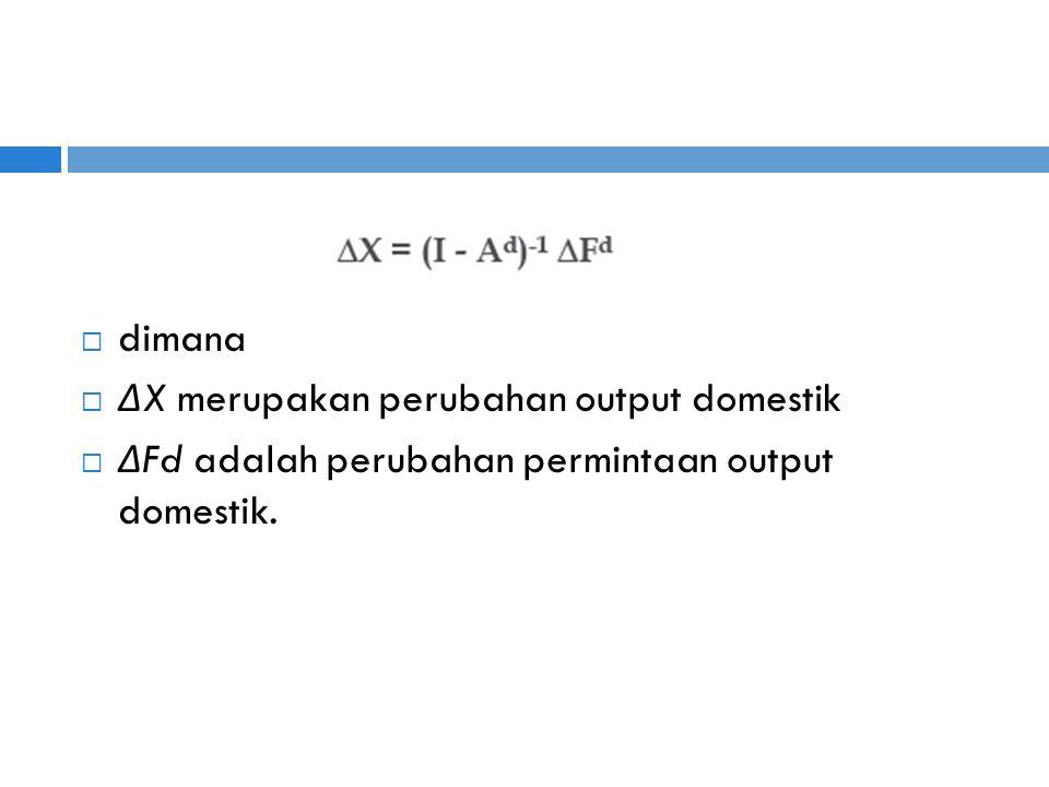  dimana  Δ X merupakan perubahan output domestik  Δ Fd adalah perubahan permintaan output domestik.