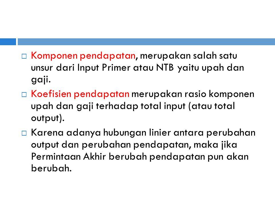  Komponen pendapatan, merupakan salah satu unsur dari Input Primer atau NTB yaitu upah dan gaji.