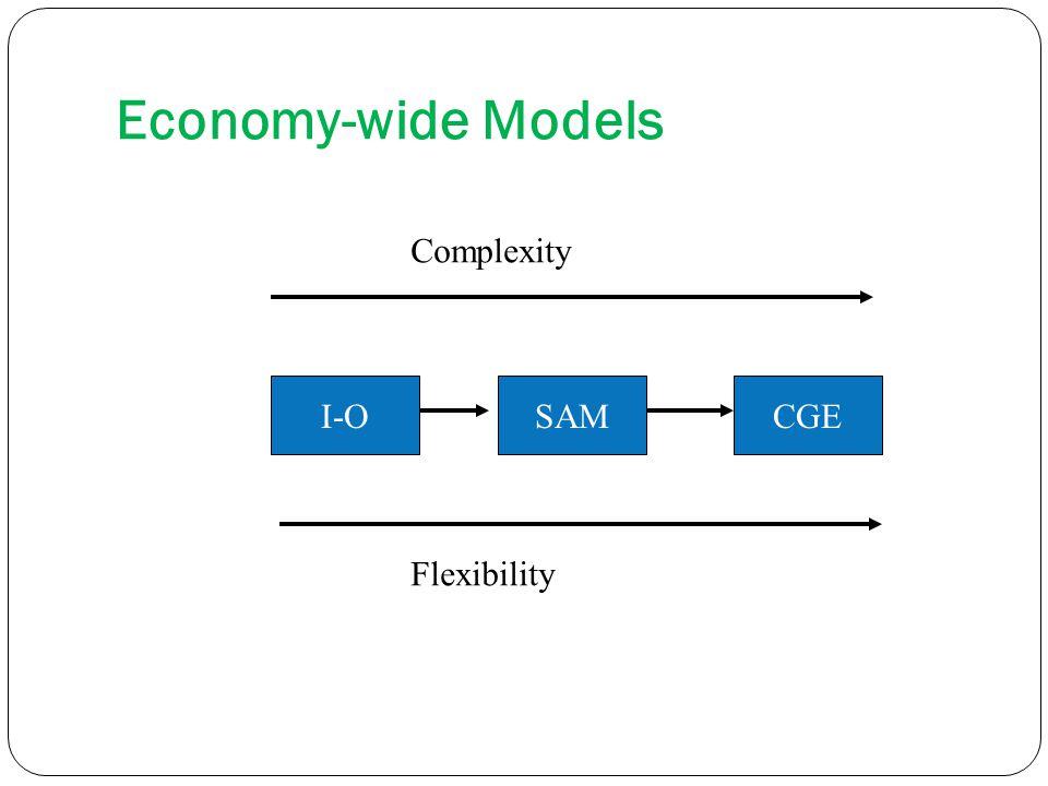 Economy-wide Models I-O SAMCGE Flexibility Complexity