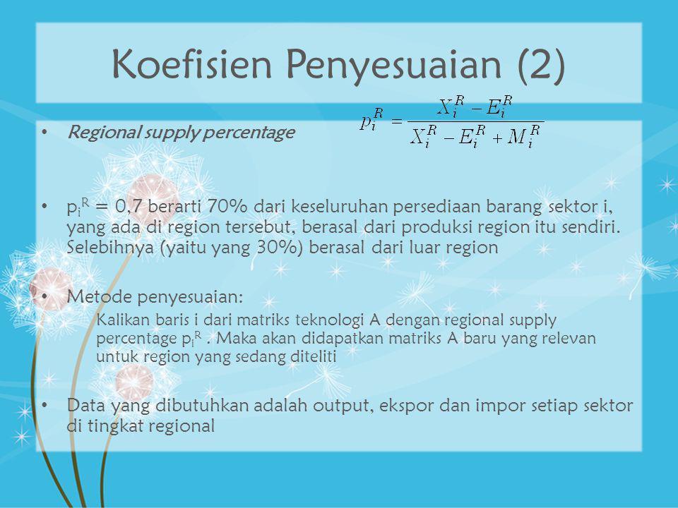 Koefisien Penyesuaian (2) Regional supply percentage p i R = 0,7 berarti 70% dari keseluruhan persediaan barang sektor i, yang ada di region tersebut,