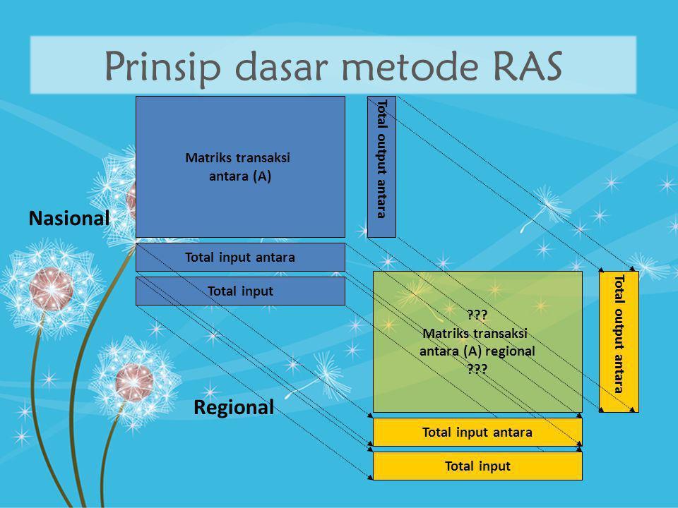Prinsip dasar metode RAS Matriks transaksi antara (A) Total input antara Total input Total output antara ??? Matriks transaksi antara (A) regional ???