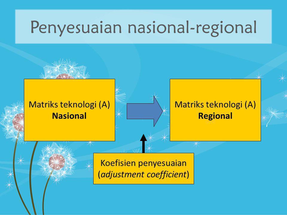Koefisien Penyesuaian (1) Location quotient LQ dapat dihitung dengan data pendapatan atau tenaga kerja Kriteria penyesuaian: Dengan begitu, didapatkan matriks A baru yang relevan untuk region yang sedang diteliti Data yang dibutuhkan hanyalah data untuk menghitung LQ (untuk tiap sektor)