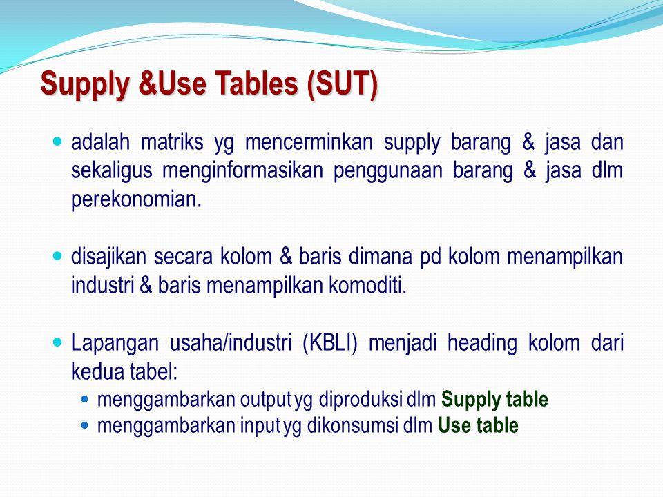 SUT menjelaskan tentang  Struktur biaya atau ongkos produksi dan turunan pendapatan dalam proses produksi  Aliran barang dan jasa yang diproduksi dalam perekonomian nasional  Aliran barang dan jasa luar negeri