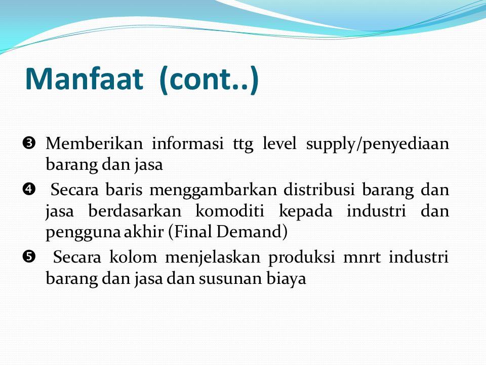 Manfaat (cont..)  Memberikan informasi ttg level supply/penyediaan barang dan jasa  Secara baris menggambarkan distribusi barang dan jasa berdasarka