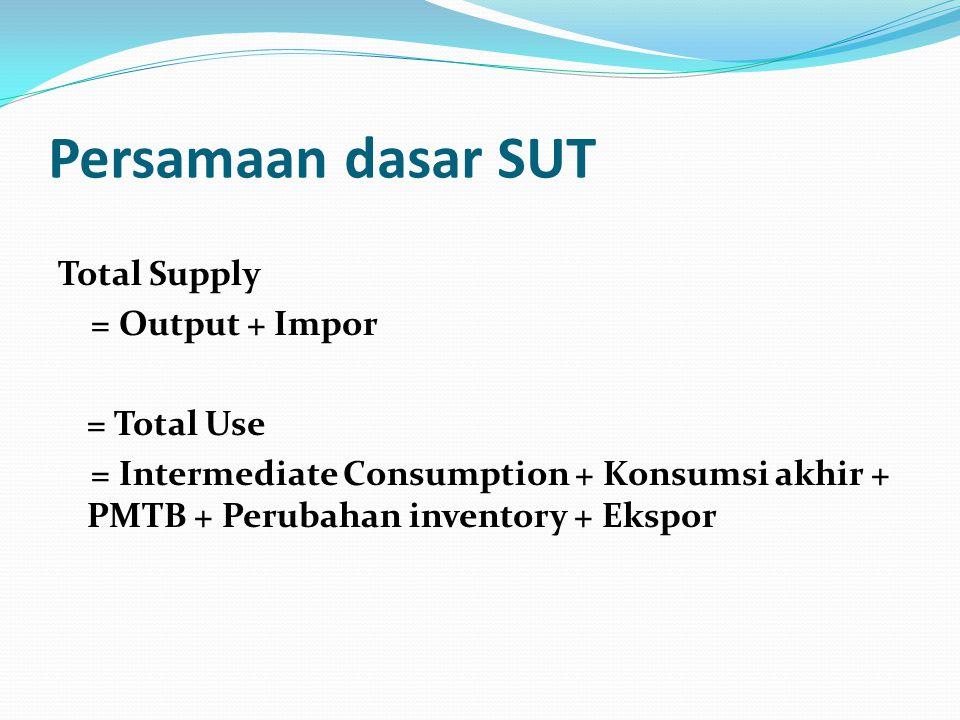 Persamaan dasar SUT Total Supply = Output + Impor = Total Use = Intermediate Consumption + Konsumsi akhir + PMTB + Perubahan inventory + Ekspor