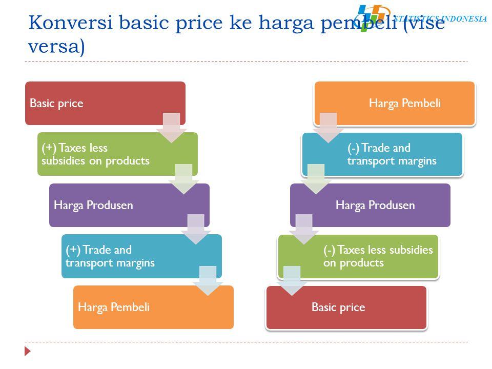 STATISTICS INDONESIA Konversi basic price ke harga pembeli (vise versa) Basic price (+) Taxes less subsidies on products Harga Produsen (+) Trade and