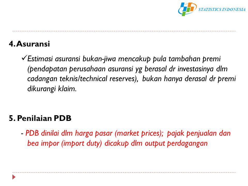 STATISTICS INDONESIA 4. Asuransi Estimasi asuransi bukan-jiwa mencakup pula tambahan premi (pendapatan perusahaan asuransi yg berasal dr investasinya