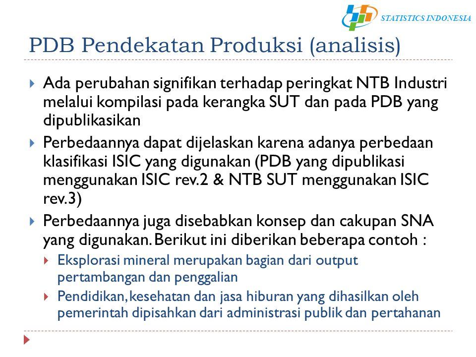 STATISTICS INDONESIA PDB Pendekatan Produksi (analisis)  Ada perubahan signifikan terhadap peringkat NTB Industri melalui kompilasi pada kerangka SUT