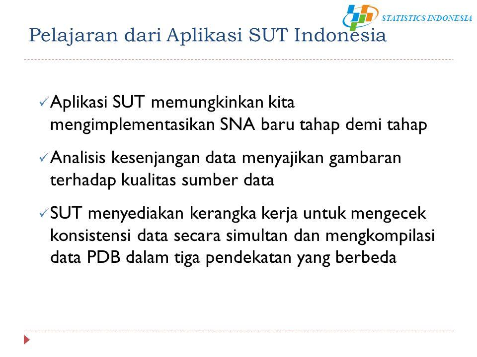 STATISTICS INDONESIA Pelajaran dari Aplikasi SUT Indonesia Aplikasi SUT memungkinkan kita mengimplementasikan SNA baru tahap demi tahap Analisis kesen