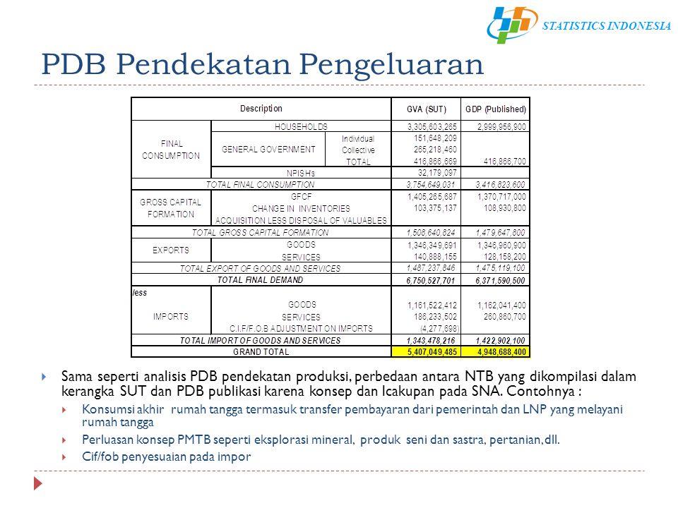 STATISTICS INDONESIA PDB Pendekatan Pengeluaran  Sama seperti analisis PDB pendekatan produksi, perbedaan antara NTB yang dikompilasi dalam kerangka