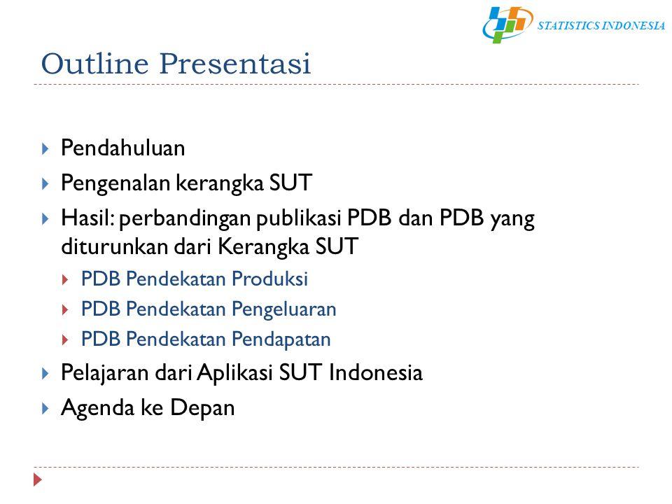 STATISTICS INDONESIA Outline Presentasi  Pendahuluan  Pengenalan kerangka SUT  Hasil: perbandingan publikasi PDB dan PDB yang diturunkan dari Keran