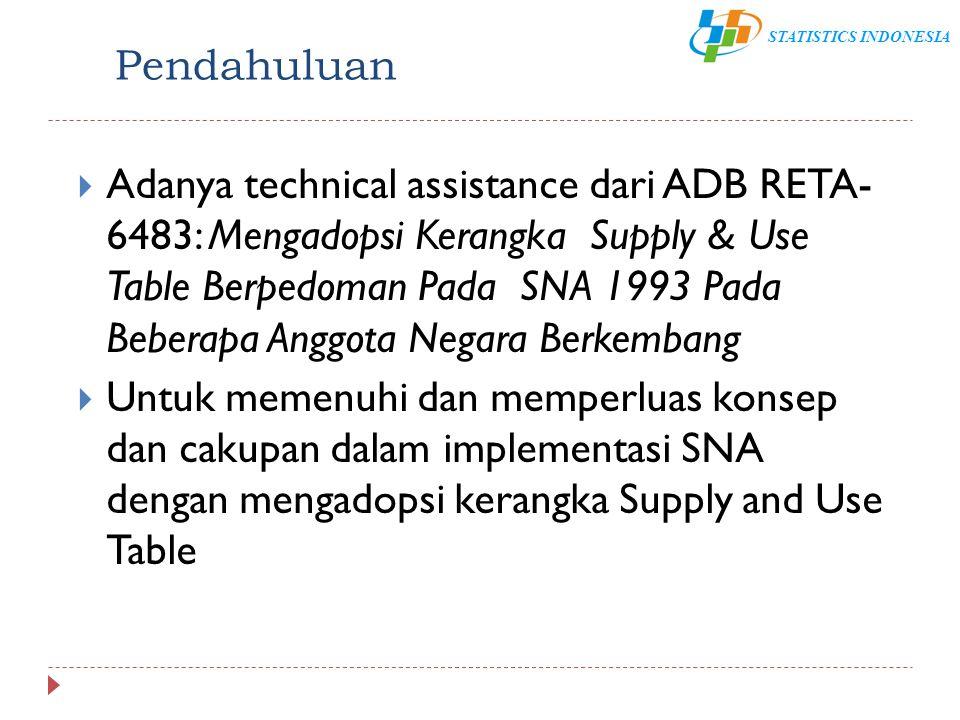 STATISTICS INDONESIA Pendahuluan  Adanya technical assistance dari ADB RETA- 6483: Mengadopsi Kerangka Supply & Use Table Berpedoman Pada SNA 1993 Pa