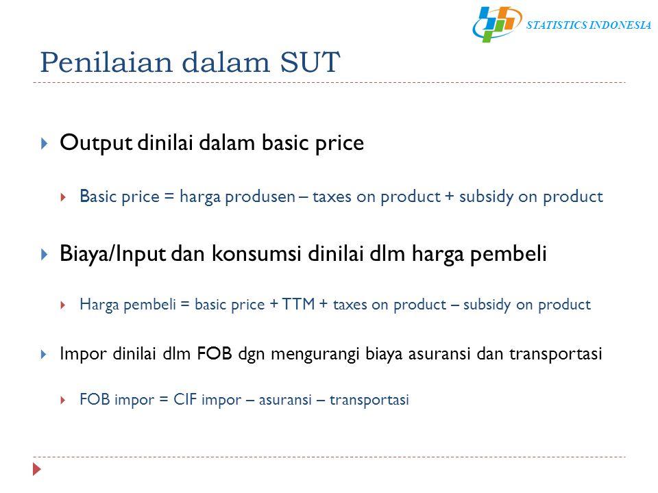 STATISTICS INDONESIA Penilaian dalam SUT  Output dinilai dalam basic price  Basic price = harga produsen – taxes on product + subsidy on product  B