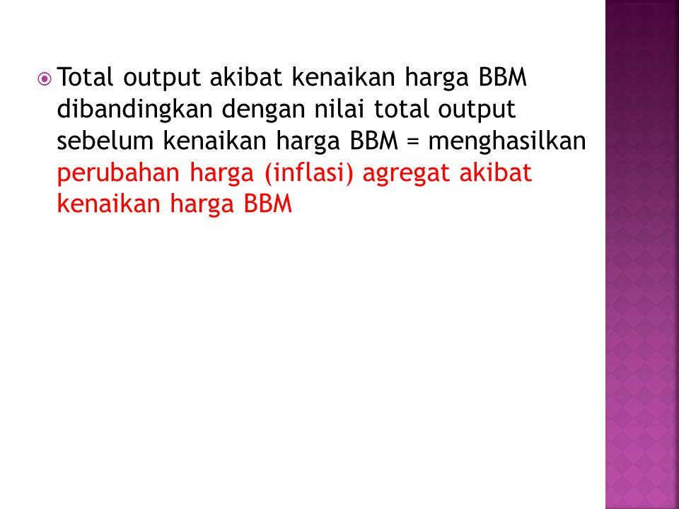  Total output akibat kenaikan harga BBM dibandingkan dengan nilai total output sebelum kenaikan harga BBM = menghasilkan perubahan harga (inflasi) ag