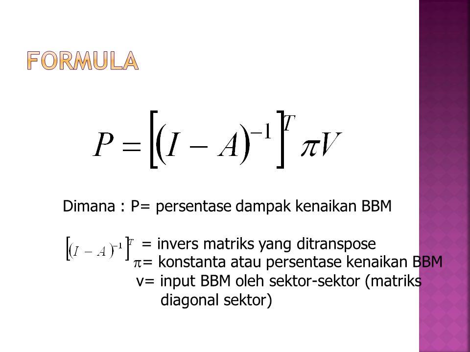 Dimana : P= persentase dampak kenaikan BBM = invers matriks yang ditranspose  = konstanta atau persentase kenaikan BBM v= input BBM oleh sektor-sekto