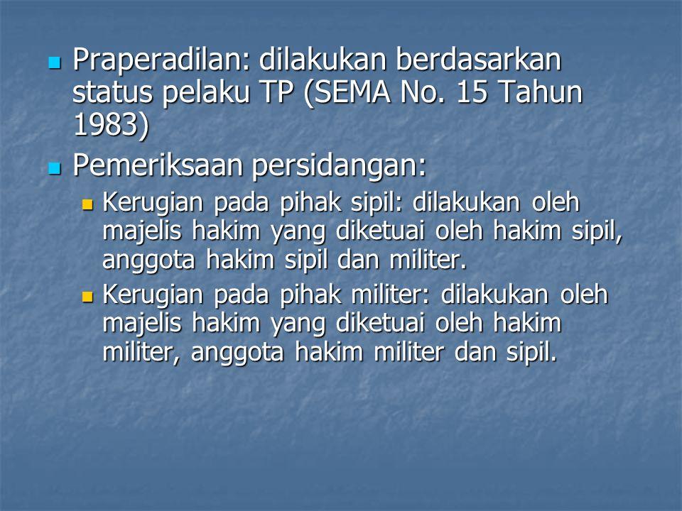 Praperadilan: dilakukan berdasarkan status pelaku TP (SEMA No. 15 Tahun 1983) Praperadilan: dilakukan berdasarkan status pelaku TP (SEMA No. 15 Tahun