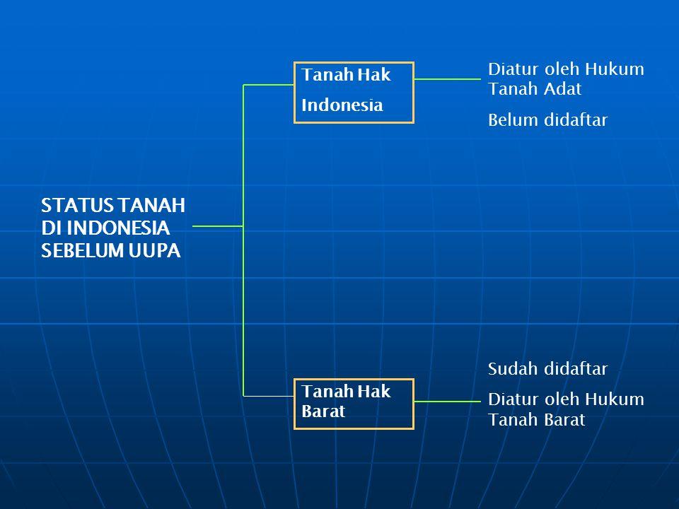 STATUS TANAH DI INDONESIA SEBELUM UUPA Tanah Hak Indonesia Tanah Hak Barat Diatur oleh Hukum Tanah Adat Belum didaftar Sudah didaftar Diatur oleh Huku