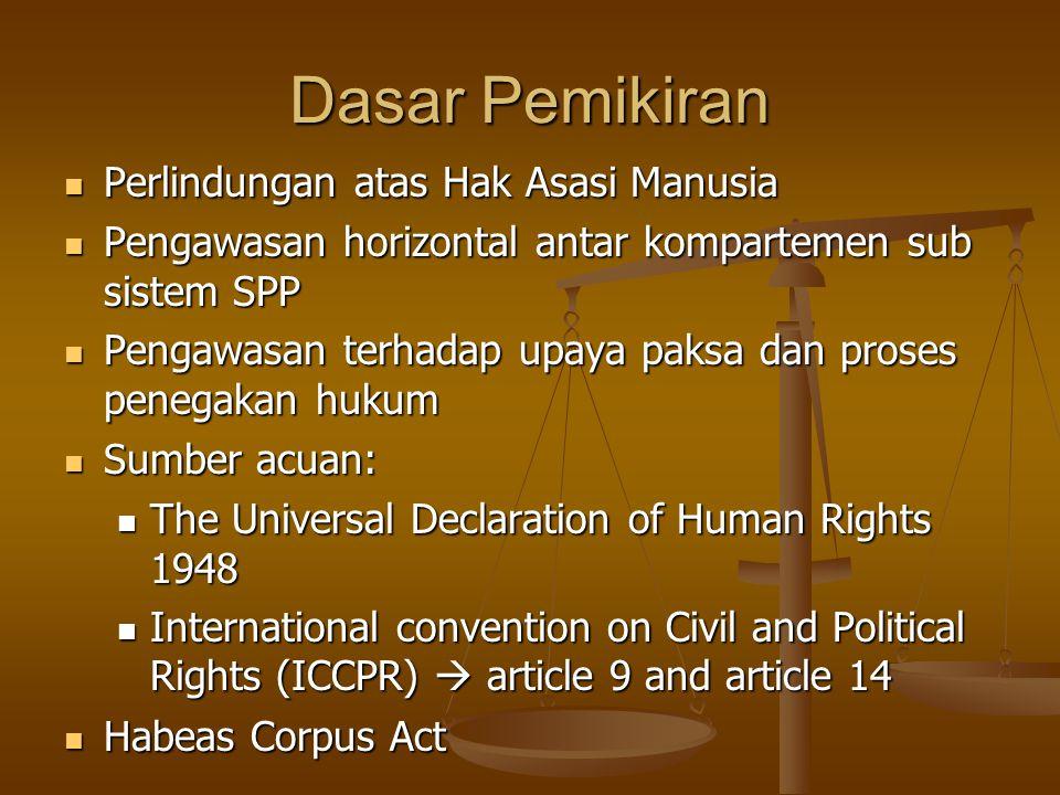 Dasar Pemikiran Perlindungan atas Hak Asasi Manusia Perlindungan atas Hak Asasi Manusia Pengawasan horizontal antar kompartemen sub sistem SPP Pengawa