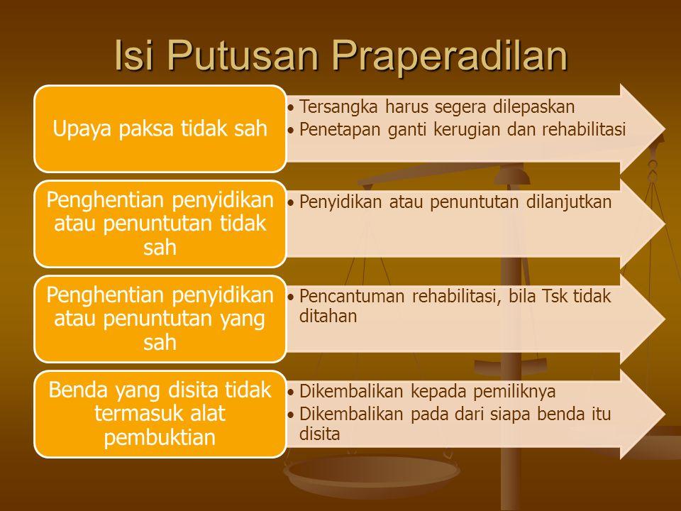 Praktik Terkait Praperadilan 1.Upaya Hukum Biasa: 1.