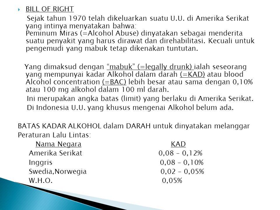  BILL OF RIGHT Sejak tahun 1970 telah dikeluarkan suatu U.U. di Amerika Serikat yang intinya menyatakan bahwa: Peminum Miras (=Alcohol Abuse) dinyata