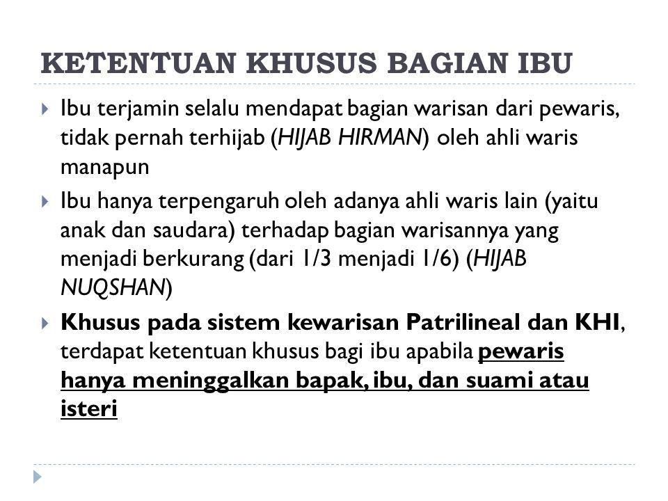 KETENTUAN KHUSUS BAGIAN IBU  Ibu terjamin selalu mendapat bagian warisan dari pewaris, tidak pernah terhijab (HIJAB HIRMAN) oleh ahli waris manapun  Ibu hanya terpengaruh oleh adanya ahli waris lain (yaitu anak dan saudara) terhadap bagian warisannya yang menjadi berkurang (dari 1/3 menjadi 1/6) (HIJAB NUQSHAN)  Khusus pada sistem kewarisan Patrilineal dan KHI, terdapat ketentuan khusus bagi ibu apabila pewaris hanya meninggalkan bapak, ibu, dan suami atau isteri