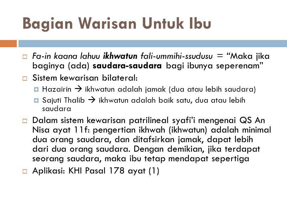 """Bagian Warisan Untuk Ibu  Fa-in kaana lahuu ikhwatun fali-ummihi-ssudusu = """"Maka jika baginya (ada) saudara-saudara bagi ibunya seperenam""""  Sistem k"""