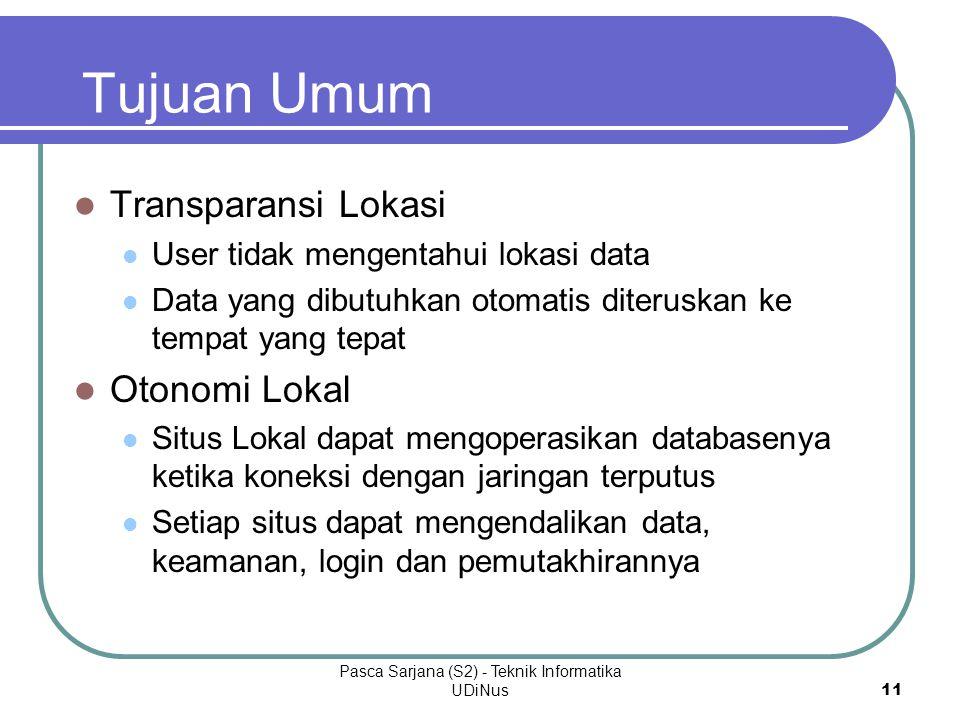 Pasca Sarjana (S2) - Teknik Informatika UDiNus11 Tujuan Umum Transparansi Lokasi User tidak mengentahui lokasi data Data yang dibutuhkan otomatis dite