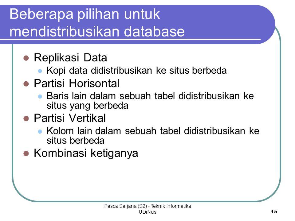 Pasca Sarjana (S2) - Teknik Informatika UDiNus15 Beberapa pilihan untuk mendistribusikan database Replikasi Data Kopi data didistribusikan ke situs be