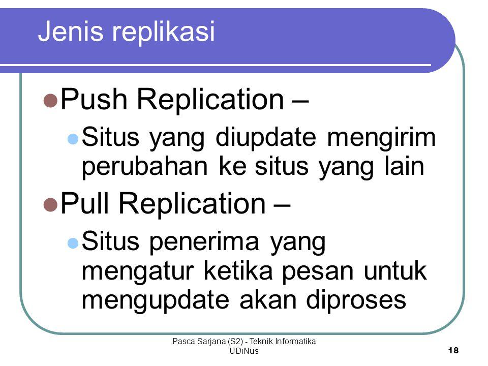 Pasca Sarjana (S2) - Teknik Informatika UDiNus18 Jenis replikasi Push Replication – Situs yang diupdate mengirim perubahan ke situs yang lain Pull Replication – Situs penerima yang mengatur ketika pesan untuk mengupdate akan diproses