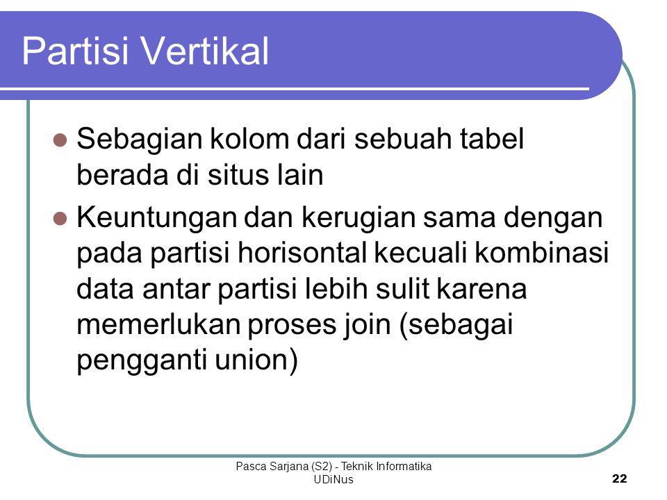 Pasca Sarjana (S2) - Teknik Informatika UDiNus22 Partisi Vertikal Sebagian kolom dari sebuah tabel berada di situs lain Keuntungan dan kerugian sama dengan pada partisi horisontal kecuali kombinasi data antar partisi lebih sulit karena memerlukan proses join (sebagai pengganti union)