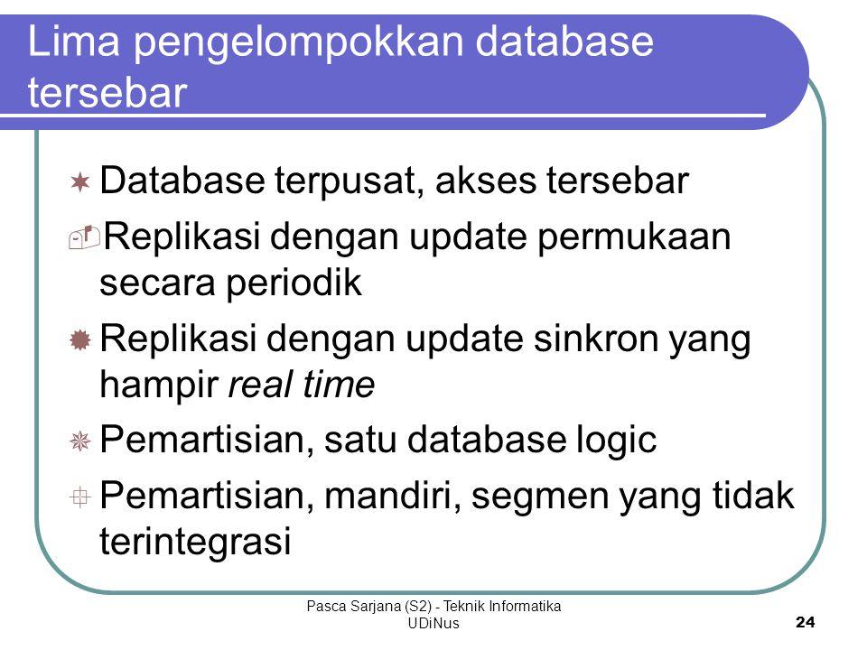 Pasca Sarjana (S2) - Teknik Informatika UDiNus24 Lima pengelompokkan database tersebar ¬ Database terpusat, akses tersebar  Replikasi dengan update p