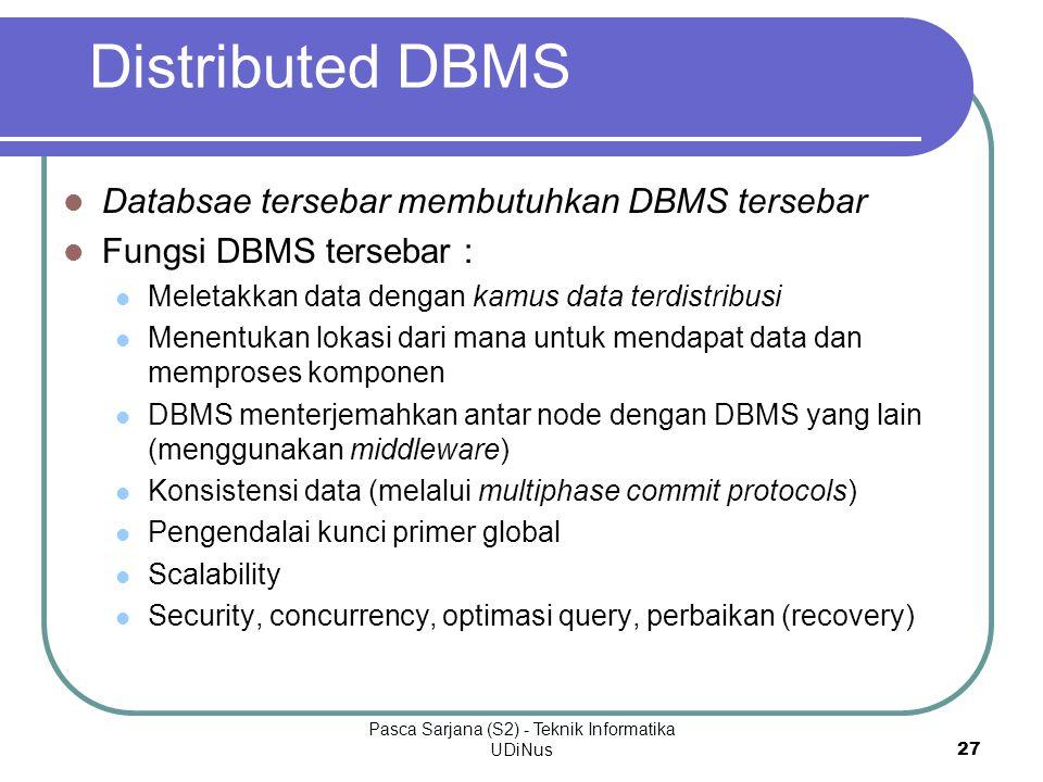 Pasca Sarjana (S2) - Teknik Informatika UDiNus27 Distributed DBMS Databsae tersebar membutuhkan DBMS tersebar Fungsi DBMS tersebar : Meletakkan data dengan kamus data terdistribusi Menentukan lokasi dari mana untuk mendapat data dan memproses komponen DBMS menterjemahkan antar node dengan DBMS yang lain (menggunakan middleware) Konsistensi data (melalui multiphase commit protocols) Pengendalai kunci primer global Scalability Security, concurrency, optimasi query, perbaikan (recovery)