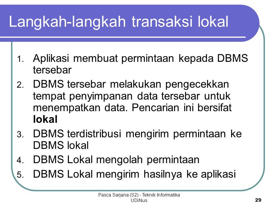 Pasca Sarjana (S2) - Teknik Informatika UDiNus29 Langkah-langkah transaksi lokal 1. Aplikasi membuat permintaan kepada DBMS tersebar 2. DBMS tersebar