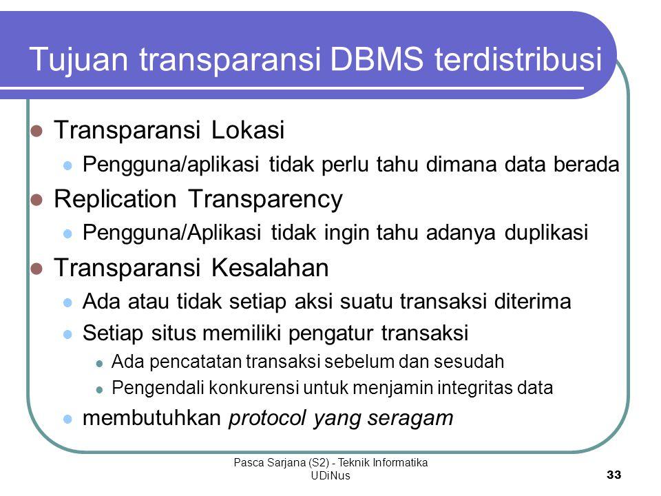 Pasca Sarjana (S2) - Teknik Informatika UDiNus33 Tujuan transparansi DBMS terdistribusi Transparansi Lokasi Pengguna/aplikasi tidak perlu tahu dimana data berada Replication Transparency Pengguna/Aplikasi tidak ingin tahu adanya duplikasi Transparansi Kesalahan Ada atau tidak setiap aksi suatu transaksi diterima Setiap situs memiliki pengatur transaksi Ada pencatatan transaksi sebelum dan sesudah Pengendali konkurensi untuk menjamin integritas data membutuhkan protocol yang seragam