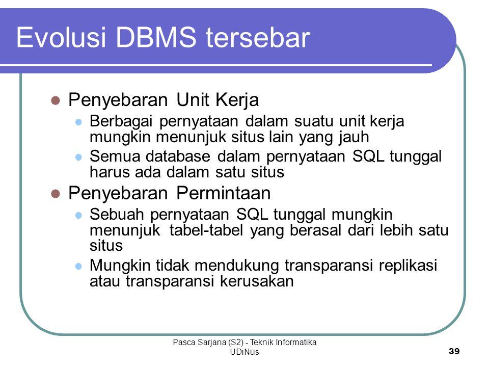 Pasca Sarjana (S2) - Teknik Informatika UDiNus39 Evolusi DBMS tersebar Penyebaran Unit Kerja Berbagai pernyataan dalam suatu unit kerja mungkin menunj