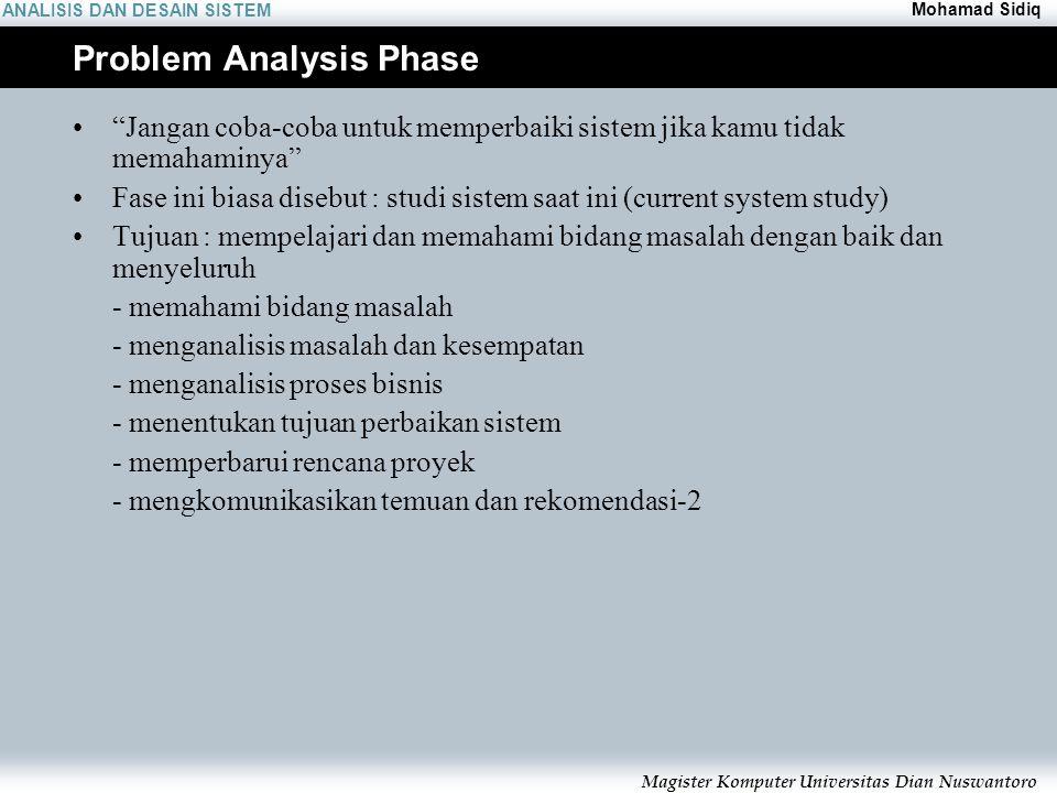 ANALISIS DAN DESAIN SISTEM Mohamad Sidiq Magister Komputer Universitas Dian Nuswantoro Problem Analysis Phase Jangan coba-coba untuk memperbaiki sistem jika kamu tidak memahaminya Fase ini biasa disebut : studi sistem saat ini (current system study) Tujuan : mempelajari dan memahami bidang masalah dengan baik dan menyeluruh - memahami bidang masalah - menganalisis masalah dan kesempatan - menganalisis proses bisnis - menentukan tujuan perbaikan sistem - memperbarui rencana proyek - mengkomunikasikan temuan dan rekomendasi-2