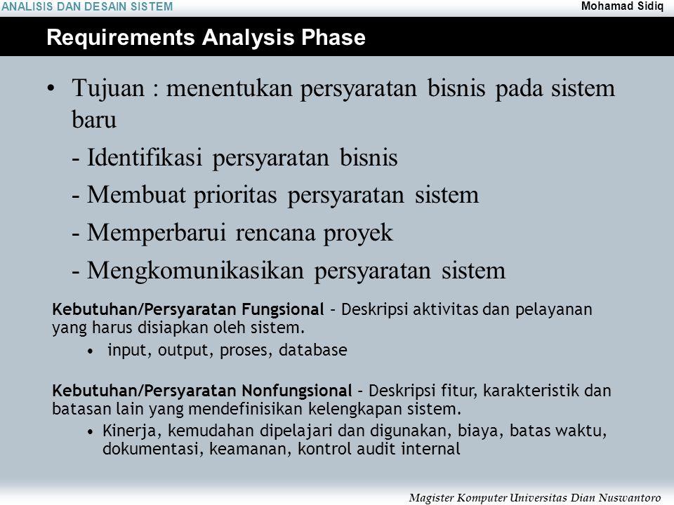 ANALISIS DAN DESAIN SISTEM Mohamad Sidiq Magister Komputer Universitas Dian Nuswantoro Requirements Analysis Phase Tujuan : menentukan persyaratan bis