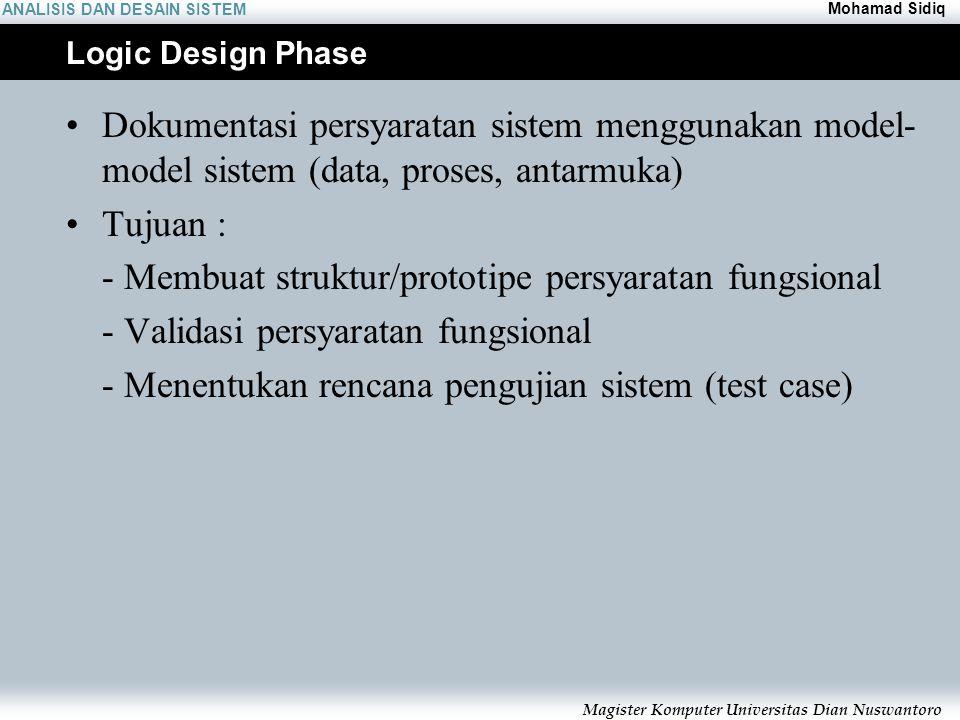 ANALISIS DAN DESAIN SISTEM Mohamad Sidiq Magister Komputer Universitas Dian Nuswantoro Logic Design Phase Dokumentasi persyaratan sistem menggunakan model- model sistem (data, proses, antarmuka) Tujuan : - Membuat struktur/prototipe persyaratan fungsional - Validasi persyaratan fungsional - Menentukan rencana pengujian sistem (test case)