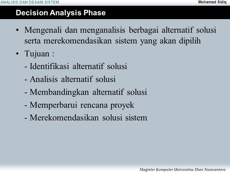 ANALISIS DAN DESAIN SISTEM Mohamad Sidiq Magister Komputer Universitas Dian Nuswantoro Decision Analysis Phase Mengenali dan menganalisis berbagai alt