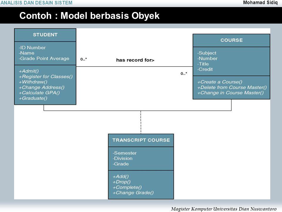 ANALISIS DAN DESAIN SISTEM Mohamad Sidiq Magister Komputer Universitas Dian Nuswantoro Contoh : Model berbasis Obyek