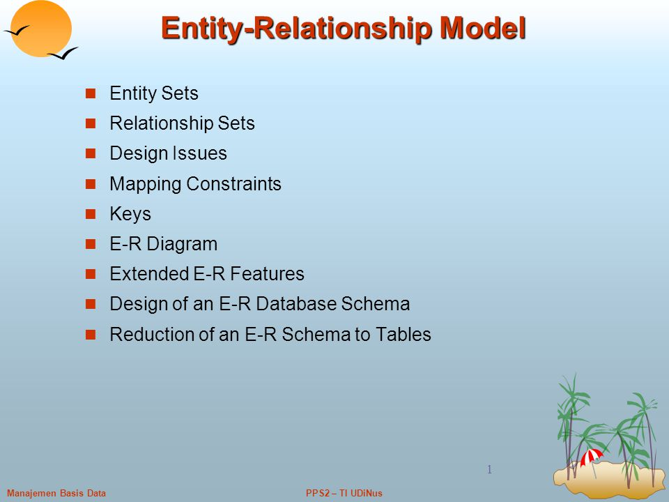 PPS2 – TI UDiNusManajemen Basis Data 1 Entity-Relationship Model Entity Sets Relationship Sets Design Issues Mapping Constraints Keys E-R Diagram Exte